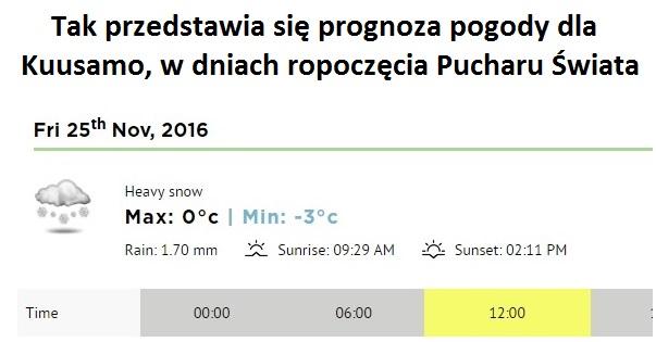 Prognoza pogody na konkursy PŚ w Kuusamo