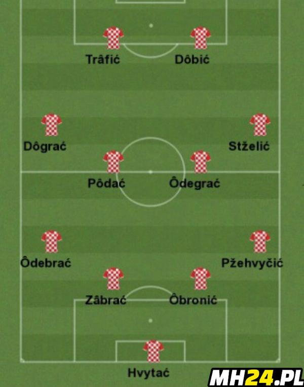 Chorwaccy piłkarze xD
