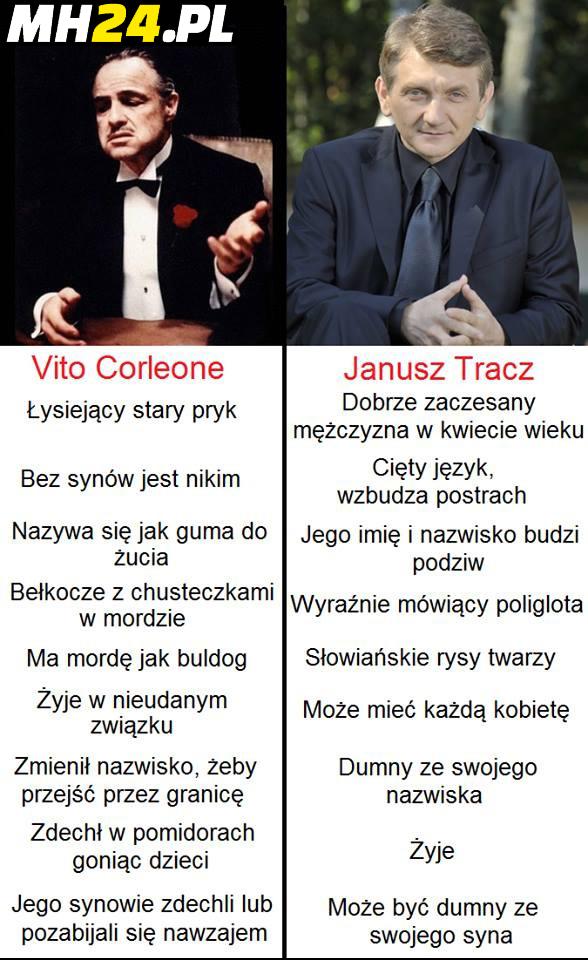 tracz vs corleone