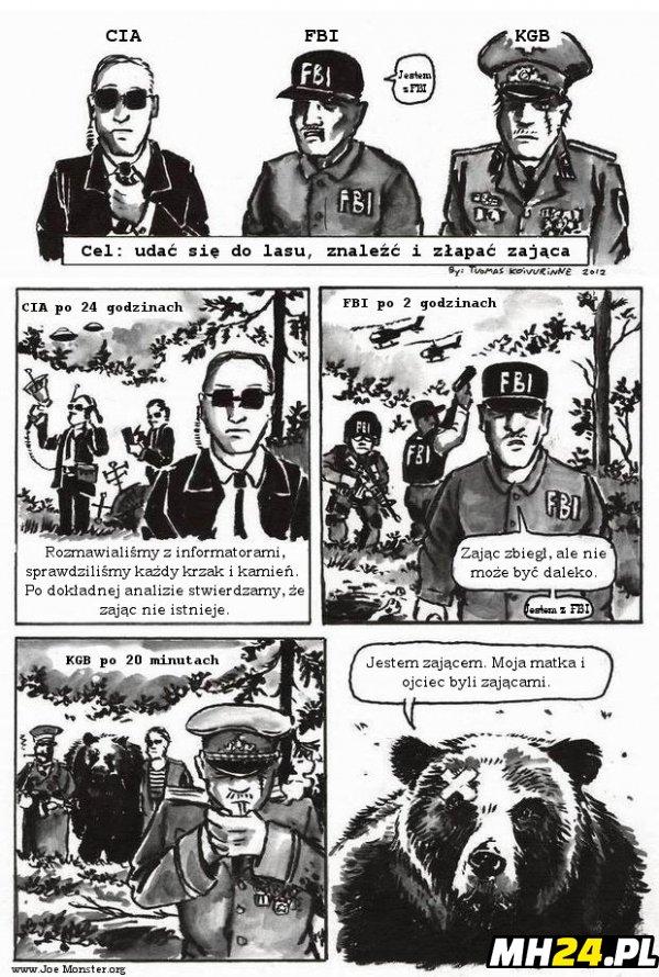 Porównanie CIA, FBI i KGB