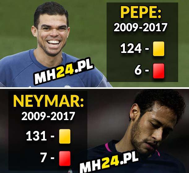Kartki Pepe i Neymara od 2009 roku