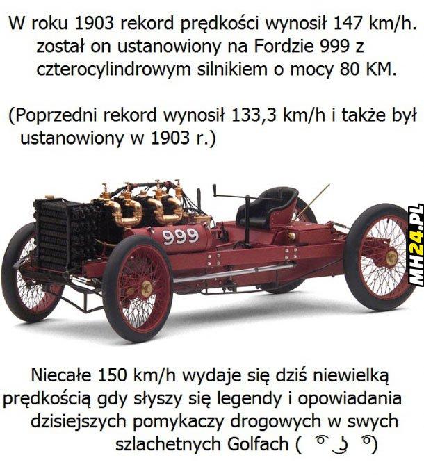 Rekordy prędkości Motoryzacja