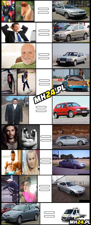 Samochodowe równanie