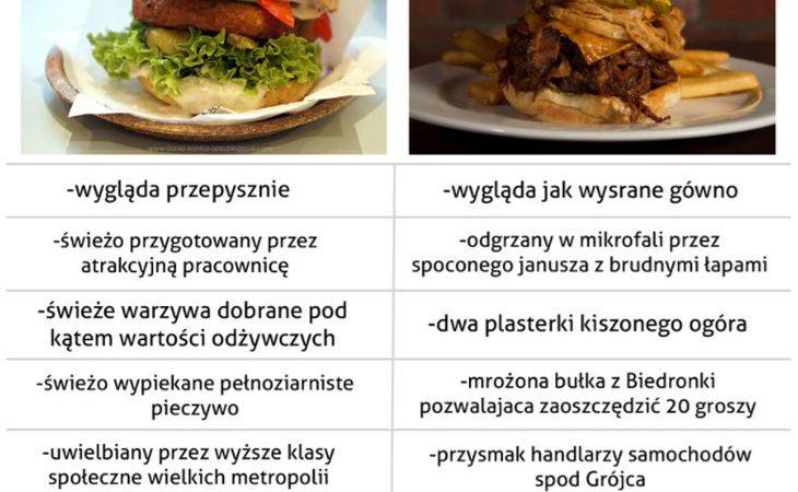 Wegeburger kontra hamburger